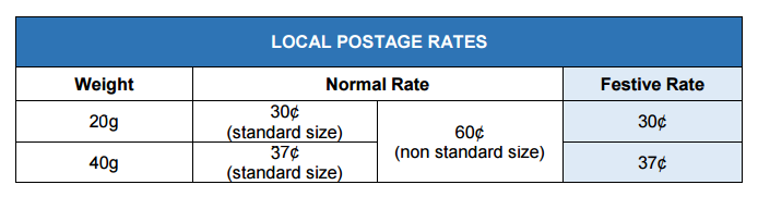 Lower Postage Rates For Christmas Nestia